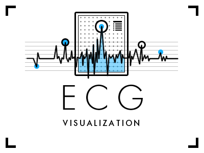 ECG visualization