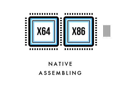 Native assembling